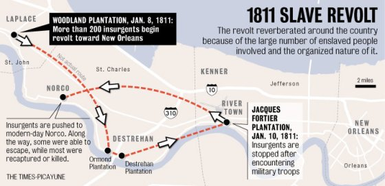 New Orleans Slave Revolt Map